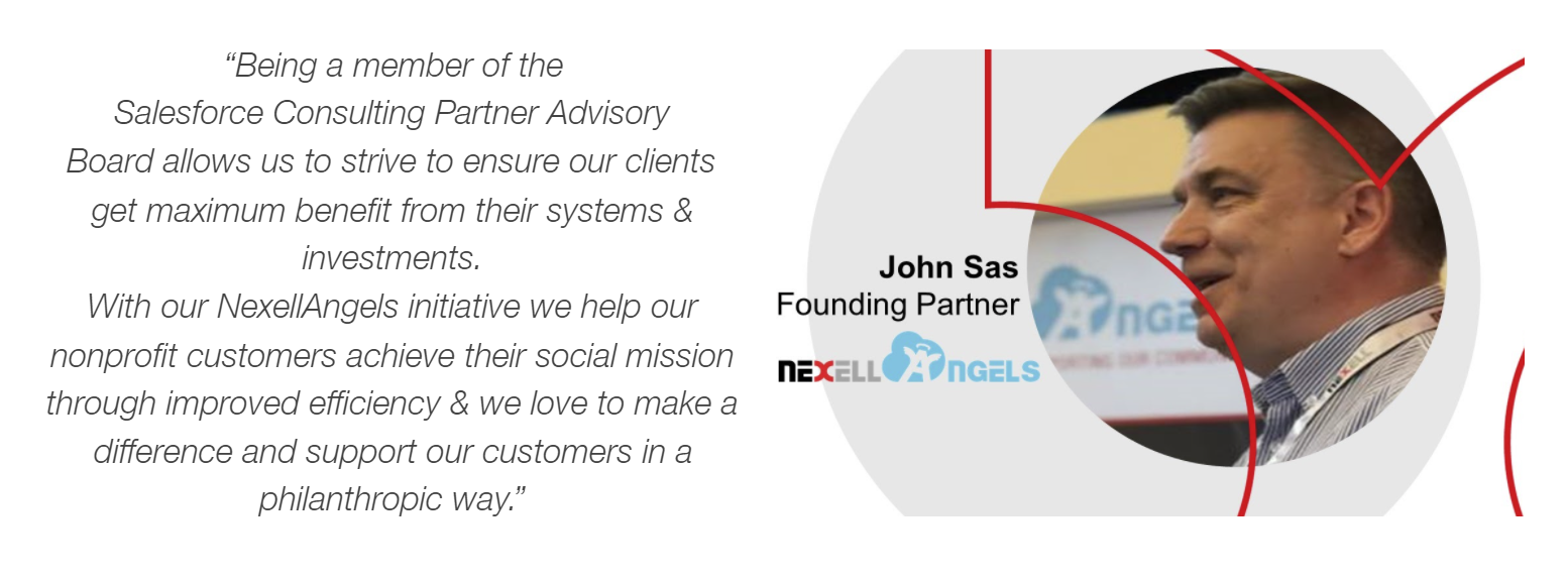 John_Sas_USZ_Foundation_Nexell_Managing_Digital_Challenges_in_2020.PNG